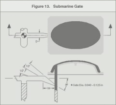 Gate And Runner Design
