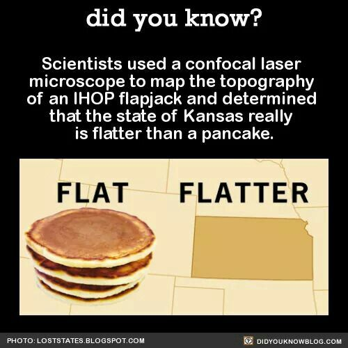 How Flat Is Kansas
